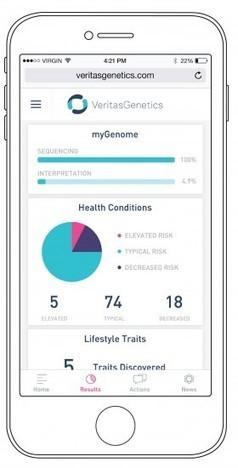 For $999, Veritas Genetics Will Put Your Genome on a Smartphone App   Salud Conectada   Scoop.it