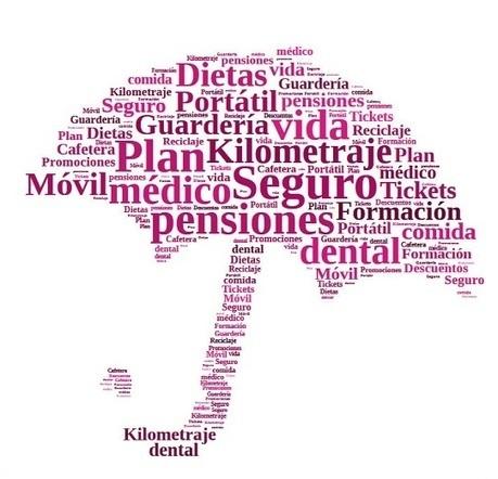 #Motivación #PyMEs #Empresas que cuidan de sus trabajadores   Empresa 3.0   Scoop.it