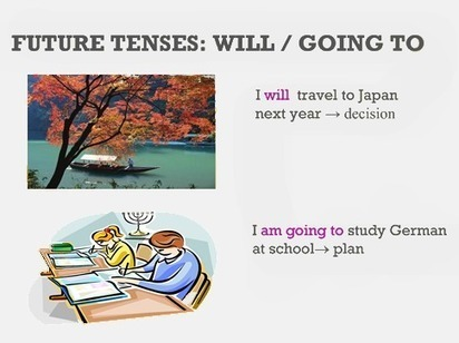 Learning simple future tense English lesson | Strategies for teaching English Language Learners | Scoop.it