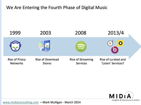 MusicQubed Puts the Rise of Listen Services Into Numbers | The New Business of Music Technology | Scoop.it