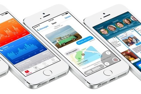 20+ iOS 8 features Apple didn't talk about - Macworld | User Generated Content | Scoop.it