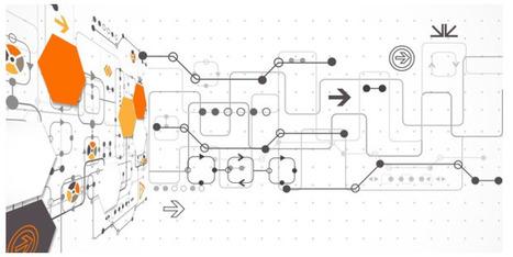 Le programmatique au-delà de la publicité : dans un futur proche   Meta-media   La révolution de l'information   Médiathèque SciencesCom   Scoop.it