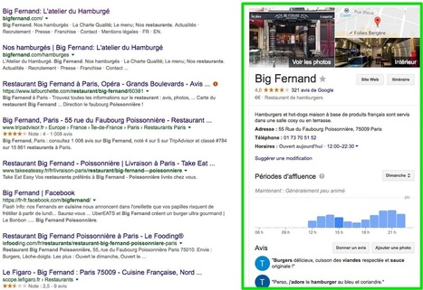 Comment créer un compte Google my Business restaurant | Etourisme et social média | Scoop.it