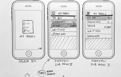 Sketching For Better Mobile Experiences | How to Design... | Scoop.it