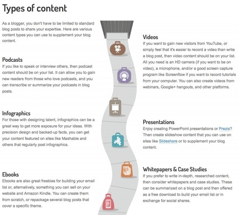 Content marketing: How to come up with original ideas | Flipboard | Scoop.it