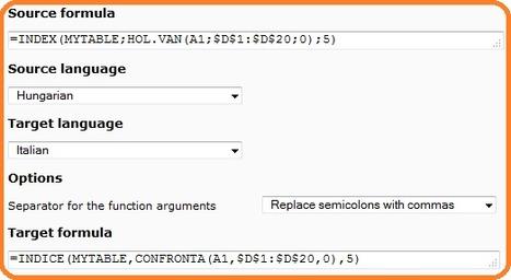Excel Formula Translator | FrankensTeam's Excel Collection | Scoop.it