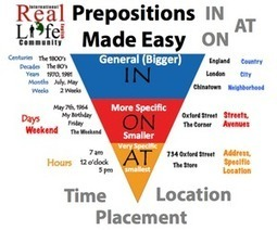 Prepositions Made Easy: In, On, and At | EnglishSkype | Scoop.it