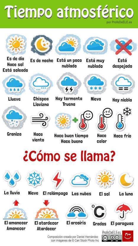 Vocabulario del clima y tiempo atmosférico | ProfeDeELE.es | Español para los más pequeños | Scoop.it