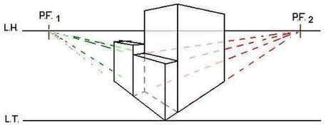 Arte-on-line: Perspectiva | plastica tridimension | Scoop.it