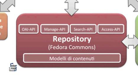 Sapienza Digital Library un progetto Sapienza-Cineca - YouTube | Linked data for libraries | Scoop.it