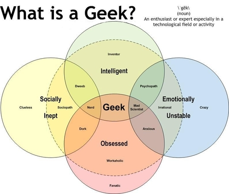 What is a geek?  [INFOGRAPHIC] | Social Media scoops by Rick Maresch | Scoop.it