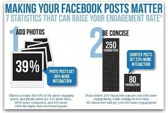 7 statistics that can raise your Facebook engagement | Communication Advisory | Scoop.it