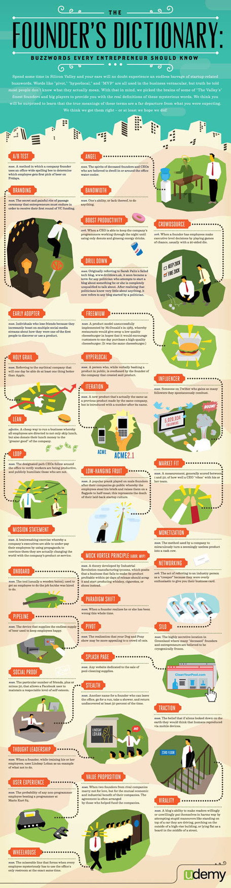 INFOGRAPHIC: 35 Startup Buzzwords Every Entrepreneur Should Know | Cloud Central | Scoop.it