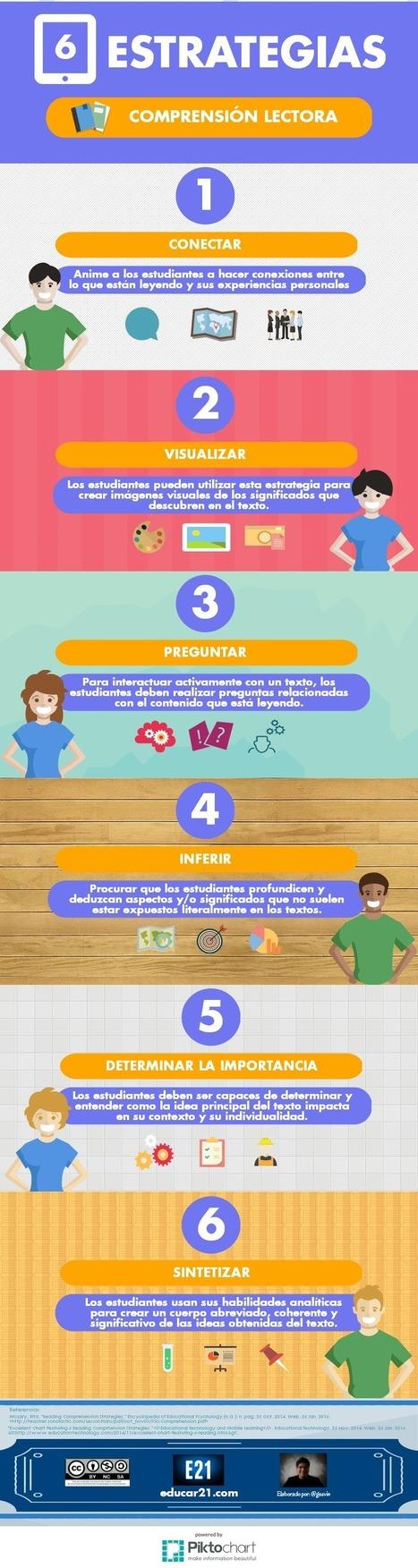 6 estrategias efectivas para desarrollar la Comprensión Lectora #infografia #education | educacion | Scoop.it