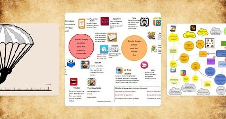 Numérique à l'école maternelle : des usages au service des apprentissages. | TICE, Web 2.0, logiciels libres | Scoop.it
