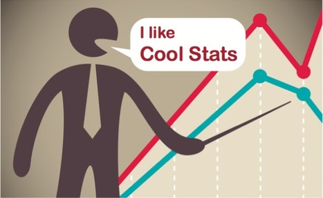 What are DFs? | I LOVE STATA | Scoop.it