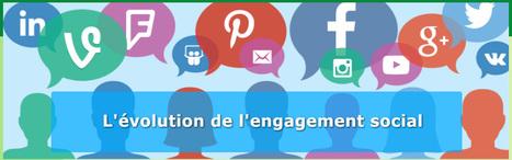Comment l'engagement social a changé au cours de ces 3 dernières années | Social Media Curation par Mon Habitat Web | Scoop.it
