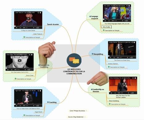 Heuristiquement: Partager des vidéos avec une carte mentale interactive | carte mentale | Scoop.it