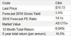 Stock Comment: Commonwealth Bank of Australia (CBA) | World Share Market Updates | Scoop.it