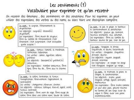 Vocabulaire les sentiments | Français | Scoop.it