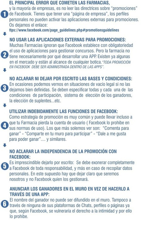 La Farmacia en Facebook: Promociones y Concursos. WIKIPHARMA 2.0 | healthy | Scoop.it