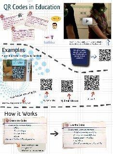 QR codes in Education: qr codes education | Glogster EDU - 21st century multimedia tool for educators, teachers and students | Réseaux sociaux, web 2.0 et éducation | Scoop.it