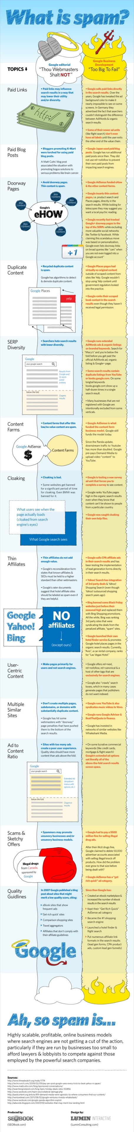 What is SEO Spam? A Look At Google's Editorial Guidelines | Real SEO | Scoop.it