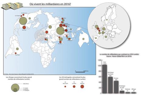 Géographie des milliardaires, reflet de la mondialisation | Identités de l'Empire du Milieu | La Chine vue par la géographie | Scoop.it