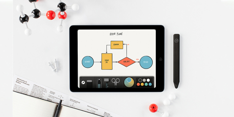 FiftyThree debuts Think Kit toolset for its Paper iPad app | Visual Thinking | Scoop.it