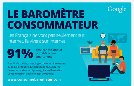 Baromètre consommateur 2015 : Google décrypte les comportements web #ropo #mobile2store #web2store | Mobile technology & Digital business | Scoop.it