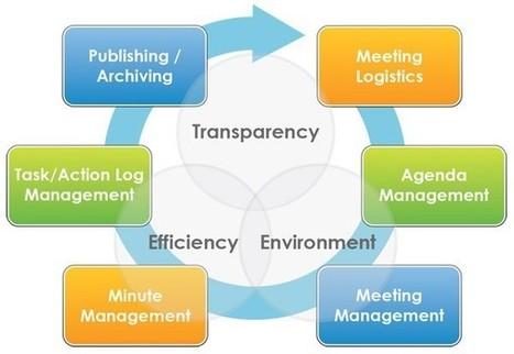 Business Process Improvement - eSCRIBE™ Blog | Policies, Procedures and Processes | Scoop.it
