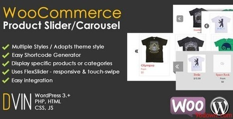 WooCommerce Product Slider / Carousel v1.4 | Download Free Nulled Scripts | need Product Vendors | Scoop.it