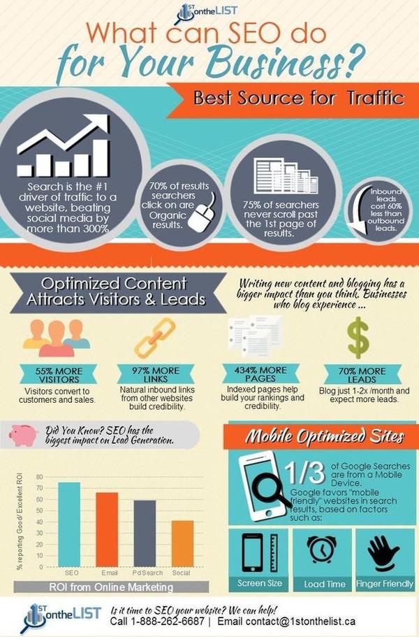 Avantages du SEO pour le business [Infographie] #Webmarketing | Search engine optimization : SEO | Scoop.it