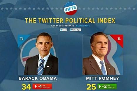 Medios y redes sociales: todo que ver en elecciones de hoy en USA   LA INFLUENCIA DE LOS MEDIOS SOCIALES EN LAS ELECCIONES DE EEUU   Scoop.it