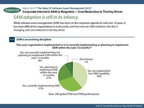 Software Asset Management in 2013: State Of SAM Survey Results | Forrester Blogs | Contract Management | Scoop.it