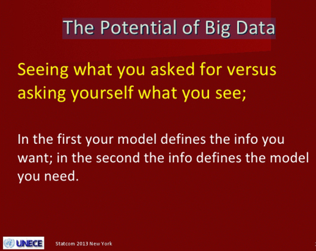 Big Data, Open Data and Official Statistics | StatsBlogs.com | All About Statistics | Jugar con datos | Scoop.it
