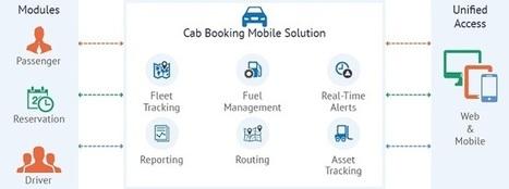 Get more details | The Enterprise Mobile Development Universe | Scoop.it