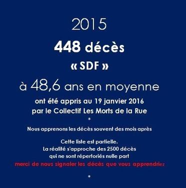 Liste des morts de larue - Collectif Morts de la Rue | Immobilier | Scoop.it