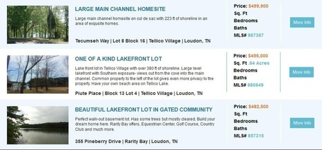 Lakefront Homes for Sale Tellico Village | Lakeside Real Estate | Scoop.it