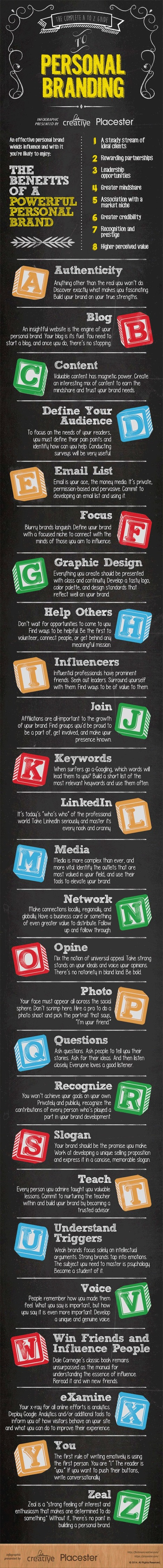 The ABCs of Personal Branding [Infographic] - HubSpot | #TheMarketingTechAlert | Social Medial Marketing | Scoop.it