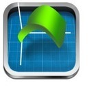A List of Great Math Apps for your iPad | Central Cambria Middle School Parent Resources | Scoop.it