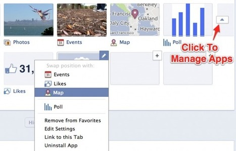TechCrunch | How To Use Facebook Timeline For Brand Pages: New Feature Details | SM | Scoop.it