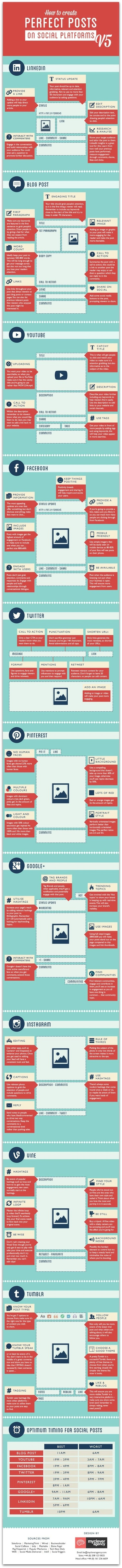 Infographic: How to create engaging social media posts | events | Scoop.it