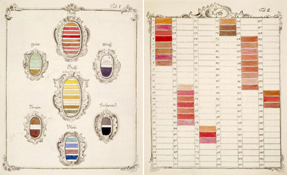 History Of The Color Wheel by COLOURlovers | Artdictive Habits : Sustainable Lifestyle | Scoop.it
