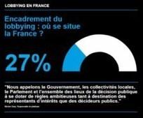 Transparency International France -   communication   Scoop.it