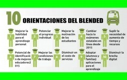 10 orientaciones del Blended Learning en la Educación (traducción) | Comunidad UAM® TIC | UAM B-learning | Scoop.it