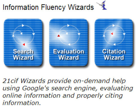 (21CIF) Information Fluency Wizards | Librarians Teaching Information Literacy | Scoop.it