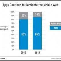 Apps steeds bepalender voor de toekomst van internet en mobile   Mobile Related Content   Scoop.it