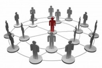 The Connected Workplace | Harold Jarche | Collaborationweb | Scoop.it