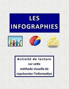LES INFOGRAPHIES - French Reading Activity | French Resources to Download and Print | Scoop.it